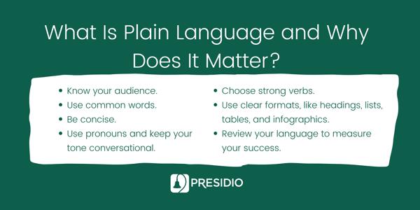 Graphic - 7 strategies for plain language
